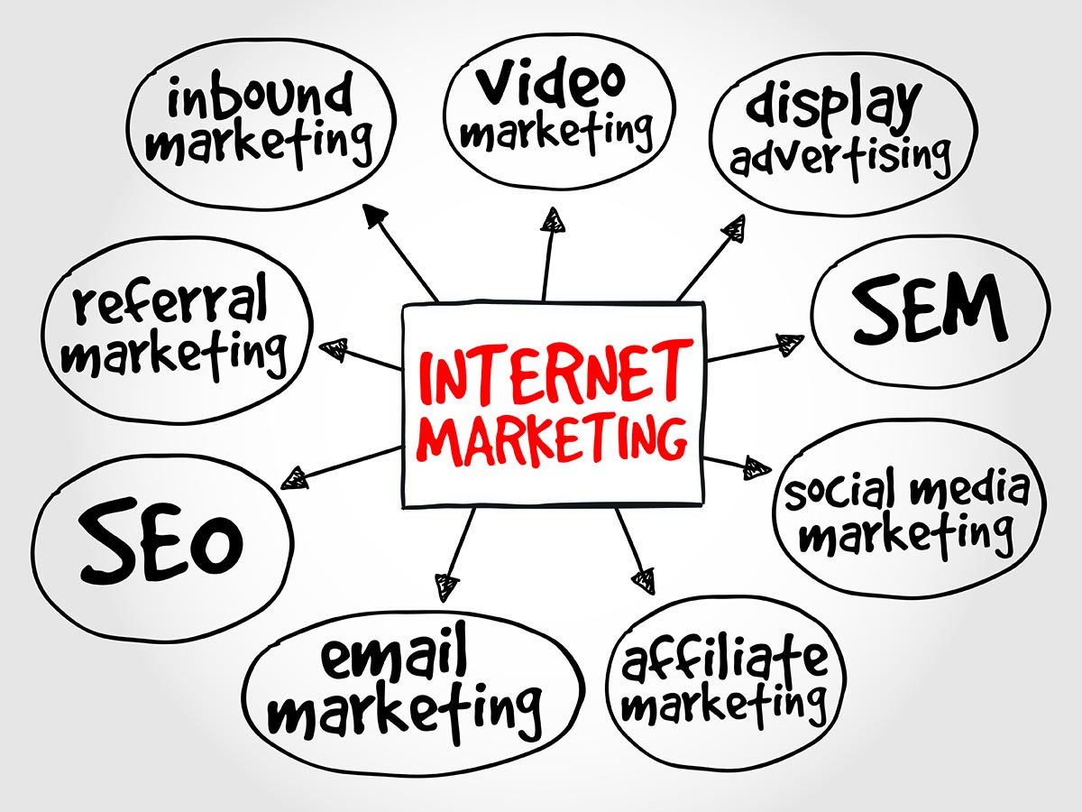 Following Through With Your Internet Marketing Goals